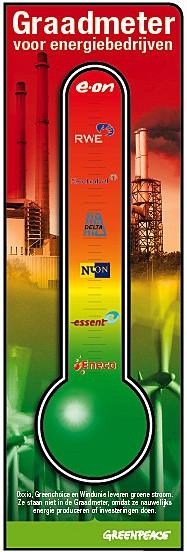 Graadmeter energiebedrijven