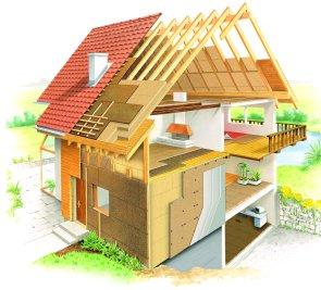 Subsidie energie besparen eigen huis duurzaam thuis for Huis duurzaam maken