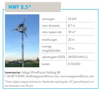 Mwf windmolen
