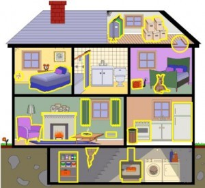 Binnenklimaat ventilatie