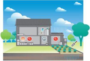 Water besparen thuis
