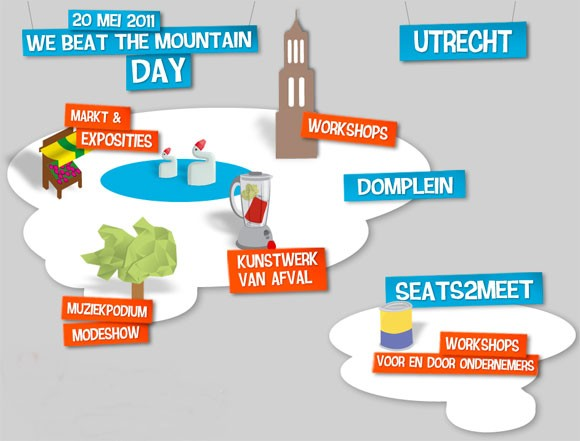 Open Recycle Festival 'We beat the mountain'