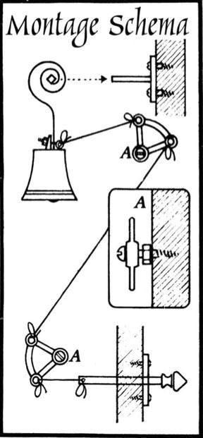 Trekbel mechanische bel