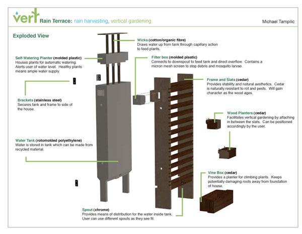 Regenton verticale tuin