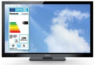 Energielabel televisie energieverbruik