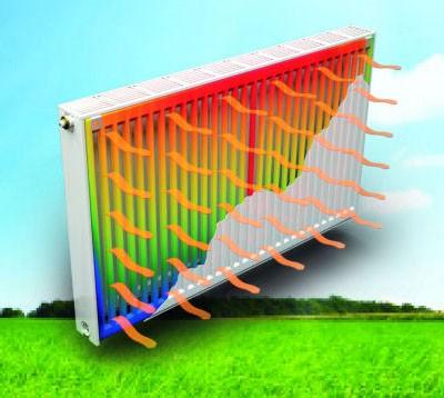 Efficiëntere radiator via extra stralingswarmte