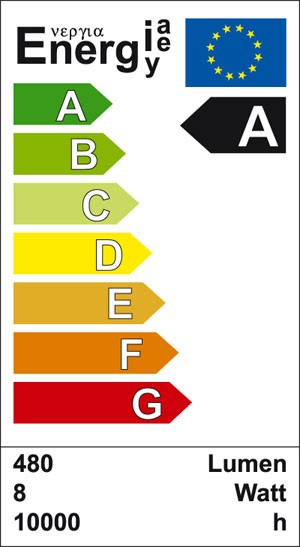 Vloerverwarmingspomp a label