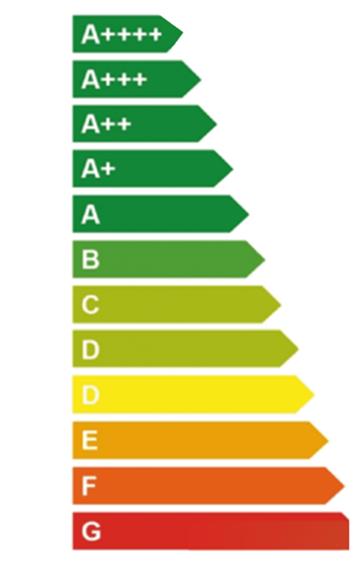 Energielabelduurzaamthuis